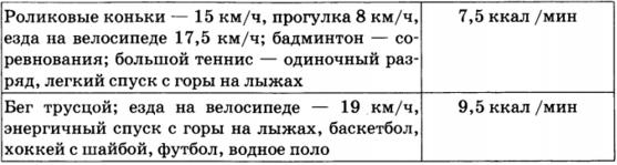 Вариант 23