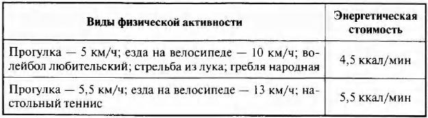Вариант 22