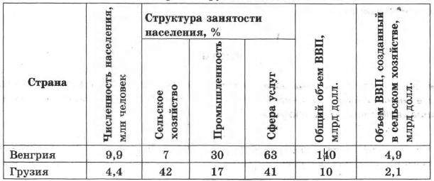 таблица занято взять в кредит машину без первоначального взноса
