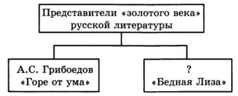 Вариант 7