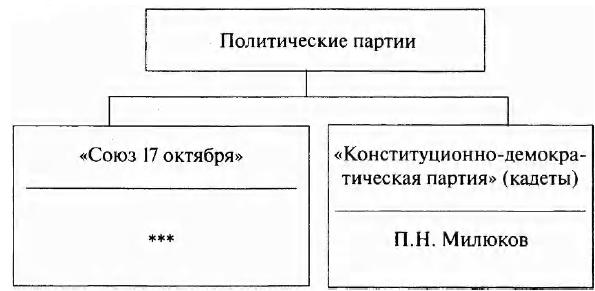 Вариант 19