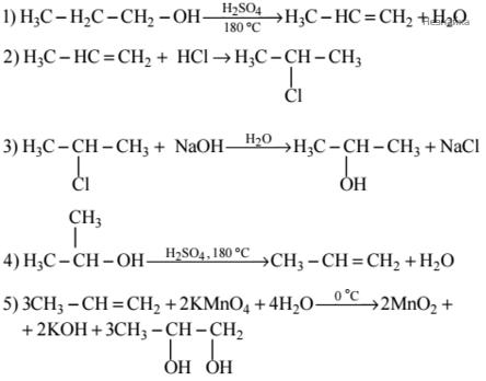 Демонстрационный по химии