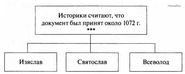 Вариант 15