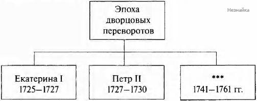 Вариант 27